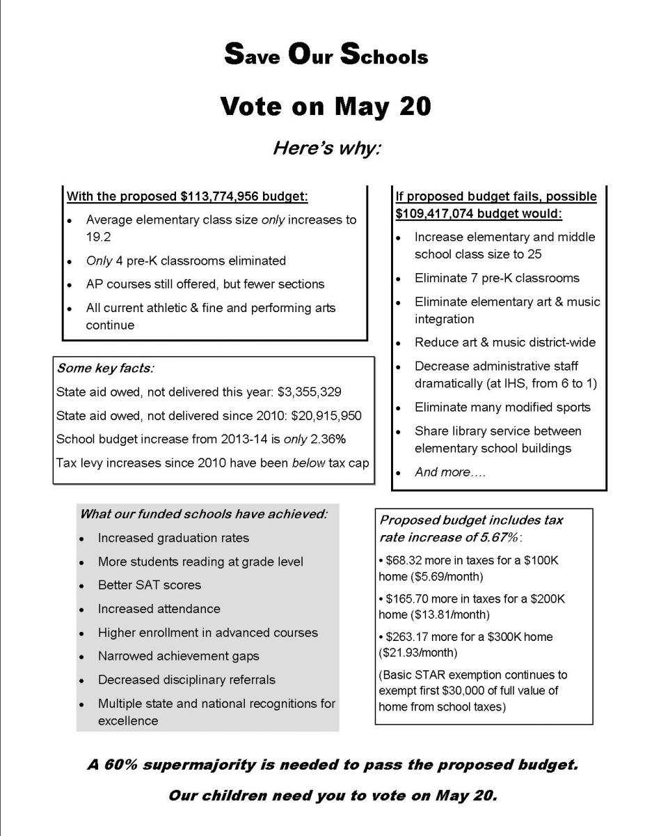 SOS Election Boosters fact sheet Ver 2 copy.jpg